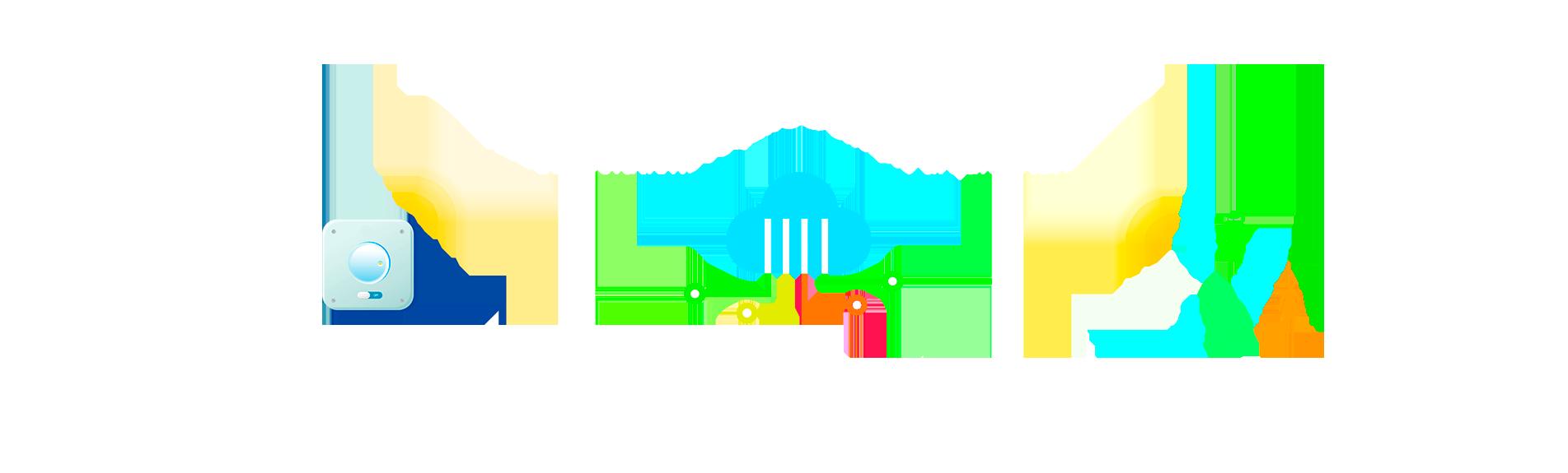 IoT y m2m solutions Globtipper-Siemens. SIGFOX y Cloud